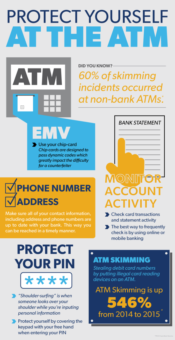 016-06_90784_ATMProtectionInfographic-BMWHCB